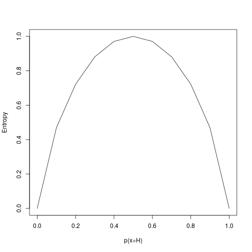 plot of chunk entropy_plot
